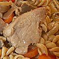 Filet mignon de porc aux épices tandoori