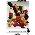 Les explication des fruits et légumes de l'épicerie