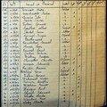 Le 272ème ri en fôret d'argonne. 19 octobre 1914