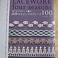 MT-07-Lacework four seasons
