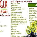 Vie du Comité d'Entreprise d'UNA du Calvados