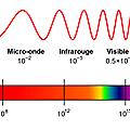 Article 14: Les ondes électromagnétiques, progrès pour la science ou régression de la santé?