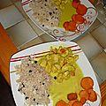 Repas complet et délicieux : poulet coco, riz et patates douces