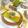 Decoration de table d'anniversaire theme