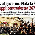 Le nombre de sièges en italie