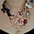 Baïa, Mode, bijoux et accessoires