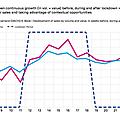 Hausse des ventes de <b>livres</b> <b>numériques</b> et audio en Allemagne, Autriche et Suisse durant le confinement