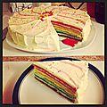 <b>Rainbow</b> cake