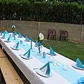 Sweet table bleu / blanc : la réalisation finale