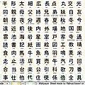 Les kanji