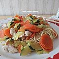 Emincé volaille et légumes