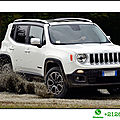 <b>Location</b> voiture Casablanca – La Jeep Renegade Limited