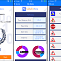 REAL TIME DRIVING RISK ASSESSMENT MODULE <b>SafetyNex</b> RECUDES ACCIDENT RATE BY 20%