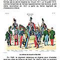 Biographie du Chevalier MASSOT François (1822-1900), capitaine au 5ème régiment des lanciers