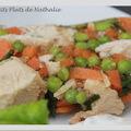 Terrine fraîche et printanière (émincé de poulet et petits légumes)