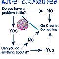 Pour les non-anglophones : la vie