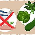 Régime cétogène <b>Vegan</b>: Le guide complet