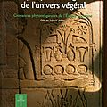 La gynécologie en Egypte ancienne - I - Reproduction & <b>Contraception</b>