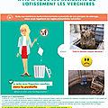 Lotissement Les Verchères Sathonay Village