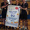 Les champions sur le podium !