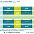 Horaires de l'année scolaire 2017-2018 (source académique, <b>4</b> <b>jours</b>) - 18/07/2017