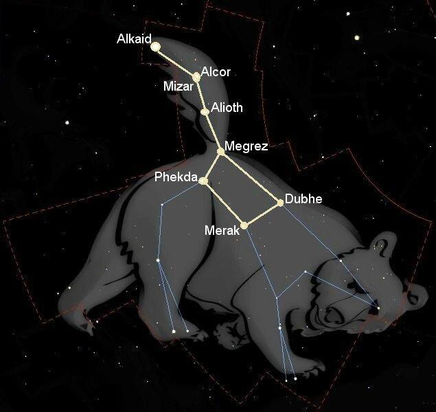 dessin de la grande ourse