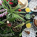 ▼▲ Planty Table Setting / Planty Appétit ▼▲ Tasty Jungle / Tropical Food ▼▲ Urban Jungle <b>Bloggers</b> ▼▲ May 2016