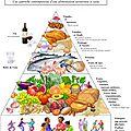 Cholestérol : intérêt de la levure de riz rouge et du régime méditerranéen !