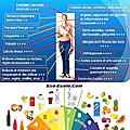 L'alimentation alcaline pour renforcer l'immunité lors du Covid 19