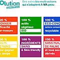 Résultats concours <b>oOlution</b>