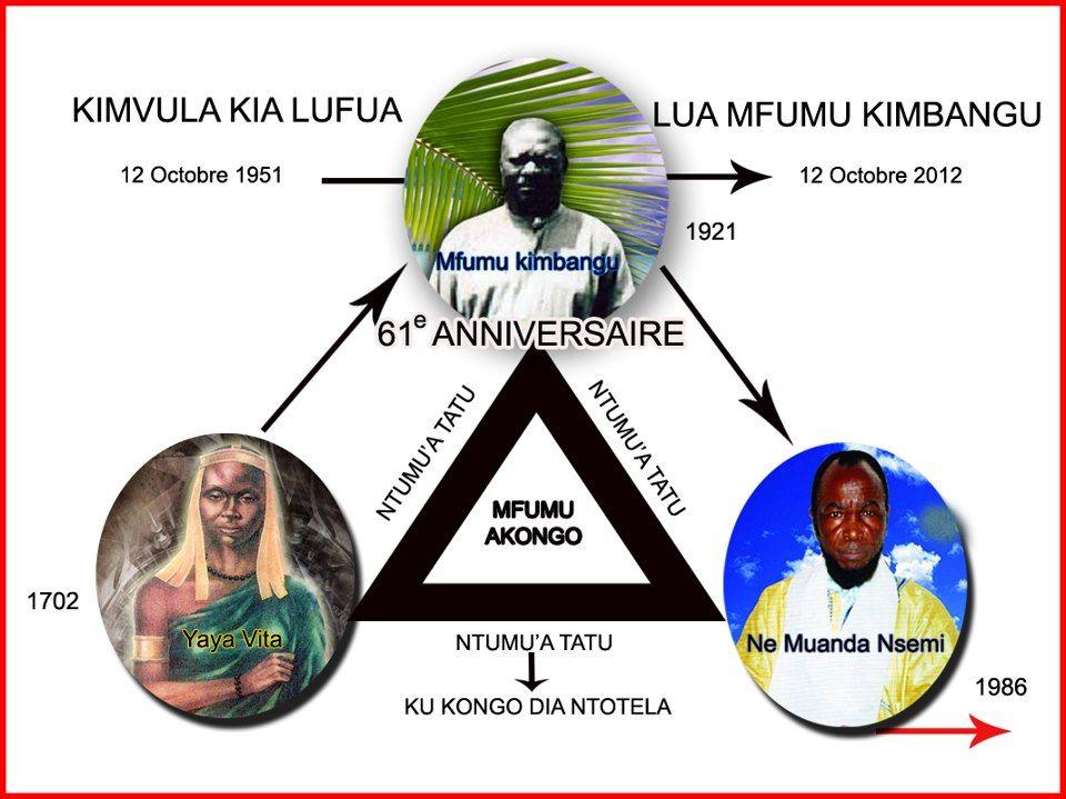 ANNIVERSAIRE DE LA MORT DE MFUMU KIMBANGU ANNEE 2012