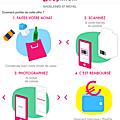 Shopmium & <b>Coupon</b> Network - Les applis qui remboursent vos courses