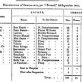 Montocchio Sucreries_Reports from Committees 1847 1848 _6
