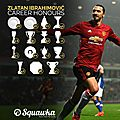 But ibrahimovic manchester united vs southampton