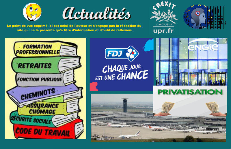 act privatisations