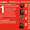 Sélection du Matériel <b>Hardware</b> PC - Mai 2020 - Jeu Video Giga France