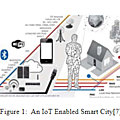 Artificial Intelligence Enabled IoT: Traffic Congestion Reduction in <b>Smart</b> <b>Cities</b>