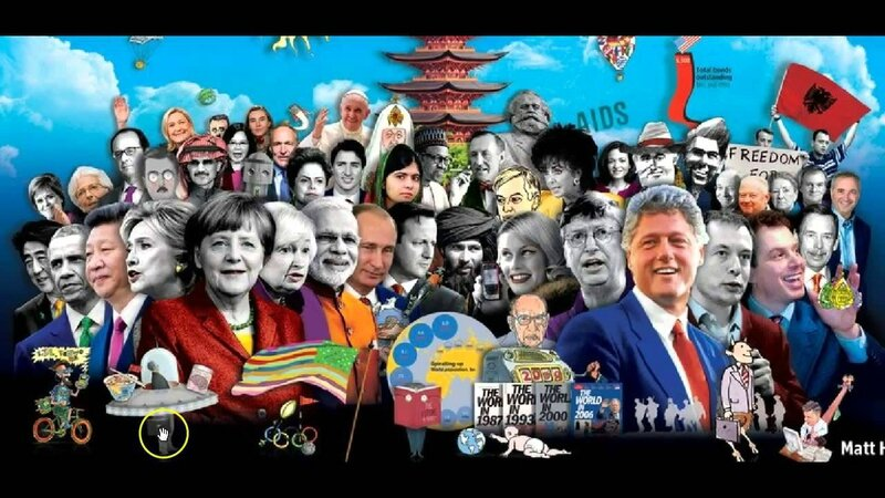 New World Order & Antichrist annoucned in the 2016 Economist's predictions