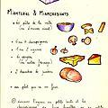 Recettes de cuisine pour étudiants