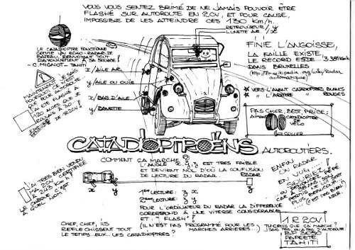 Citroen 2cv catadioptres 2cv autoroutiers dessins - Dessin 4x4 humoristique ...