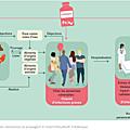 1ere Spécialité SVT, chapitre 20: Variation génétique et <b>antibiotiques</b>