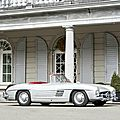 Secret Swiss 'castle find' collection to be offered at Bonhams Spa Classic sale