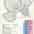 Le Blog de Crochet