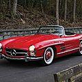 1961 Mercedes-Benz <b>300</b> <b>SL</b> Roadster