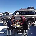 Alaya, Agence de voyage sur mesure en Bolivie