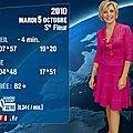 Evelyne Dhéliat Robe 3180 04 10 10