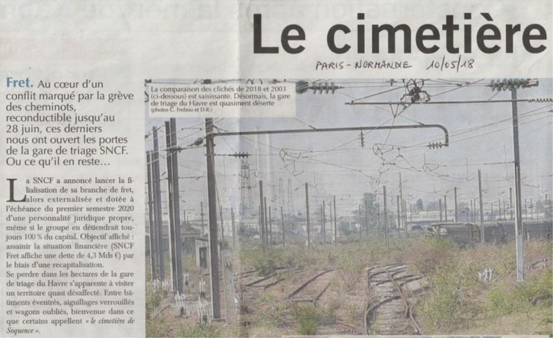 La SNCF en Normandie: Ascension et descente aux enfers