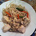 Tagliatelles aux carottes et courgettes , filet de poulet