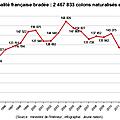 naturalisation_en_france-1995-2013-2500000-colons-de-plus-
