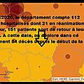 Covid-19 d